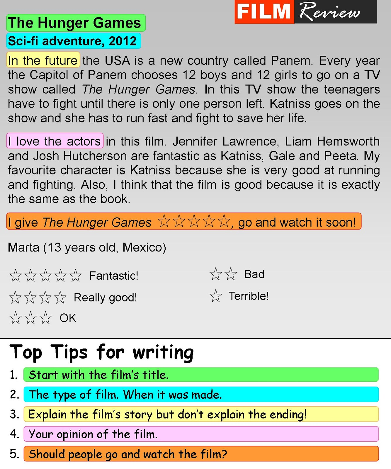 how to write a film review for college